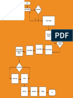 diagrama de flujo elaboración de una cama .pdf