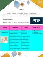 Anexo 1 - Tarea 3 - Los enfoques disciplinares en psicología.yuly.docx