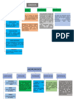 mapas conceptuales quimica