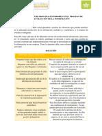 WIKI PRINCIPALES ERRORES EN EL PROCESO DE RECOLECCION