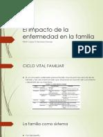 Impacto de La Enfermedad en La Familia