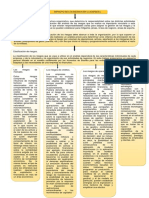 MAPA CONCEPTUAL RIESGOS..pdf