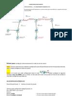 Laboratorios Rutas Estaticas y Dinamicas Con IPV6 (1)