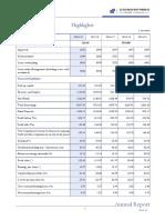financial results of sundaram finance