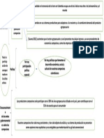 Presentación1 esquema
