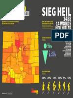 Colorado Far Right Infographic