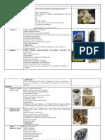 Mineralogía IB