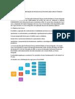 Estudo Do Edital IFBA 2020