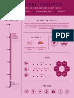 infographic dnc