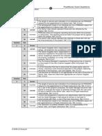 172170436 PRINCE2 Practitioner Resource Book v3 7 216