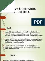 RevisãoRevisãoRevisãoRevisão