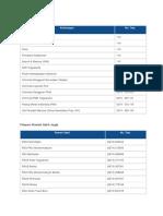 Telepon-Darurat-Jogja.pdf