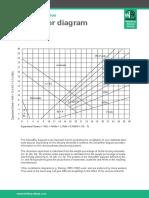 schaeffler-diagram(1).pdf