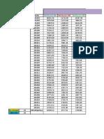 Evolucion Anual Numeraciones Por Niveles R2 y R3 y EXT Con Horas 91118