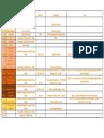 2018 Tabela Organização Fortaleza