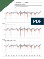 resultados analizador de red hioki