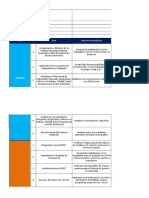 F-SIG-005 Programa Anual de Actividades Integrado 2019.xlsx