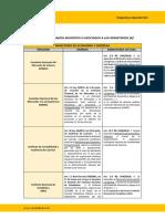 Principales órganos adscritos o asociados a los Ministerios (II)