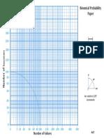 A07 - Binomial Probability Paper - Appendix
