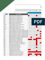 13. FT-MAQ-011 REPORTE FALTANTES PARTES DIARIOS EQUIPO v01 - 11.11.19.xlsx