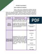 Evidencia - Contribuyentes y Obligaciones Tributarias