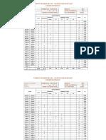 Analisis Trafico - Puerto Morin