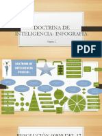 Doctrina de Inteligencia y Resoluciòn- Infografia y Mapa