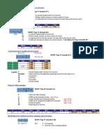 Verification RPA99V2003 avec RSA