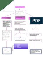 mapa administracion.docx