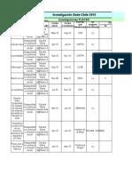 Informe Investigaciones Chile 2010-2012.xlsx