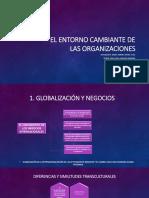 EL ENTORNO CAMBIANTE DE LAS ORGANIZACIONES.pptx