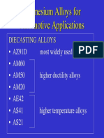 Mg Alloys for Automotive