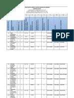 CASO PRACTICO-DD075- Plan de Gestion de Riesgo