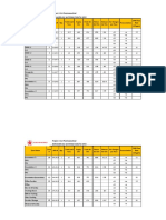HVAC Design Data F