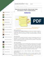 Estructura de los párrafos_ idea principal, ideas secundarias e ideas complementarias _ LENGUAJE, COMUNICACIÓN Y CULTURA 1ER AÑO.pdf