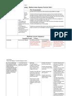 ESE 543 Unit Plan 1 (Literacy)