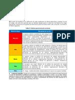 Calificación Cuestionario