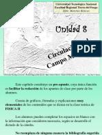 08 - Pre-Apunte Fisica II Circulación del Campo Magnetico.pdf