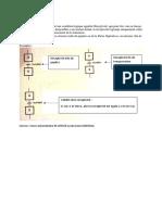 19163559la Receptivite PDF