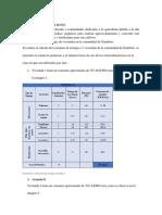 Analisis de Competencia -Cliente