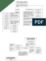 Mapa Conceptual Ciencias de La Salud