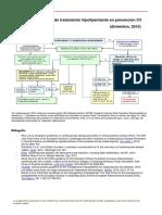 algoritmo tratamiento con hipolipemiantes