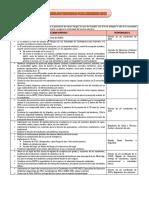 Protocolo de Incendios Para i e 2019