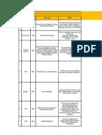 Revisión de artículos académicos.xlsx