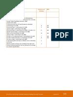 Shape Code for r/f bars