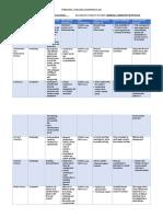 Assignment No 1 - PLLP Matrix.pdf