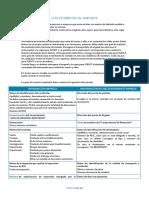 MEP_Contabilidad_GuiaRemision_Remitente.docx