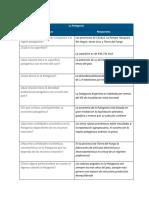 API 4 Geografia Econ.docx