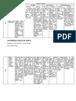 PDF Geren CIA