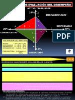 Grafico ROCA